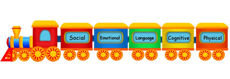 daycare child care train 2000 days 5 fundamantals
